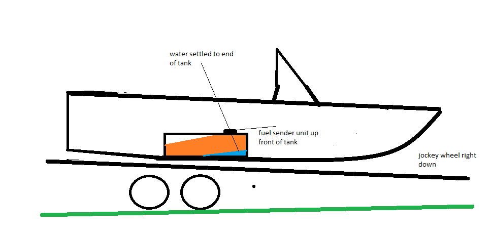 boat for a fuel gauge wiring diagram simple boat wiring
