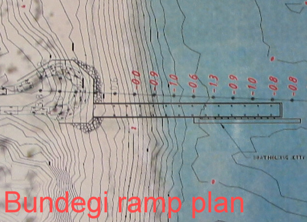 Bundegi ramp design