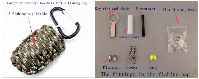If you want to sell me fishing tackle, how about learning first.